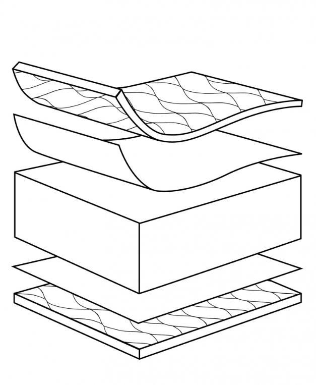 z llner matratze jan 70 160. Black Bedroom Furniture Sets. Home Design Ideas