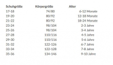 Sterntaler 8031506/335 Fliesenflitzer Air Blumen azur Gr.19/20