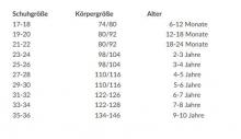 Sterntaler 8031602 Gr. 17/18 806 paprikarot Fliesenflitzer Air Herz