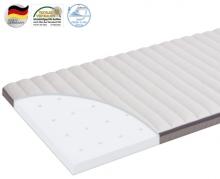 Zöllner matress for travel-beds Travelsoft Premium 60/120