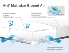 Alvi mattress for baby crib Ground Air 40x90