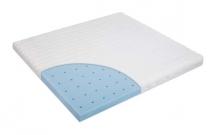 Zöllner matress for playpen Activity Premium 95/95