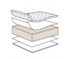 Zöllner cot mattress Compact 70/140